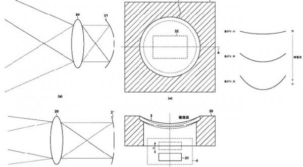 canon-curved-image-sensor