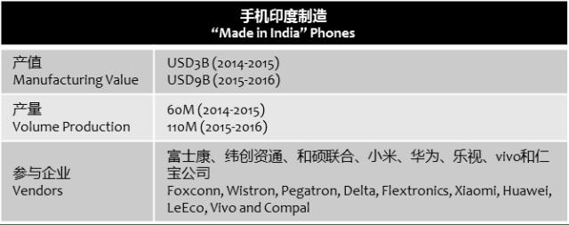 indiatimes-made-in-india-phones-status