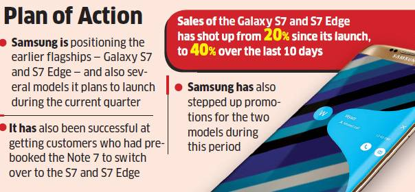 indiatimes-samsung-india
