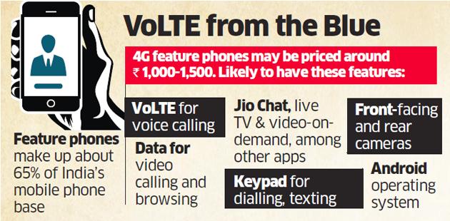 india-volte-phone