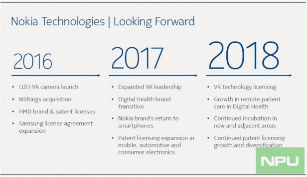 nokia-technologies-looking-forward
