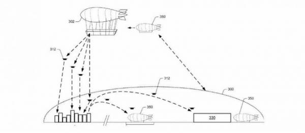 amazon-airborne-fulfillment-center-patent