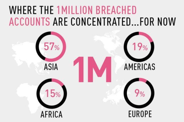 checkpoint-gooligan-malware-affected-region