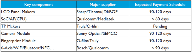 isaiah-leeco-supply-chain