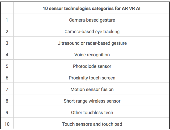 semi-sensors-technology-for-ar