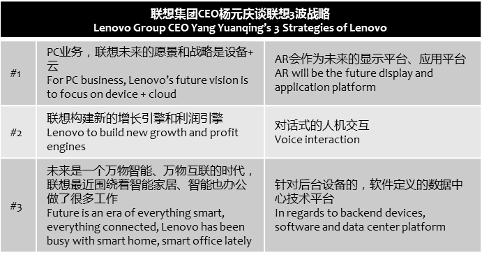 sina-lenovo-ceo-3-strategies
