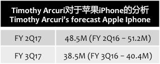cowencompany-apple-iphone-fy2q17-3q17