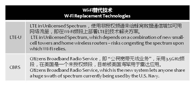 bloomberg-wifi-replacement