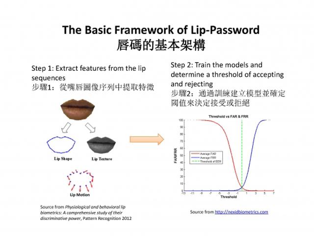 hkbu-lips-authentication-2