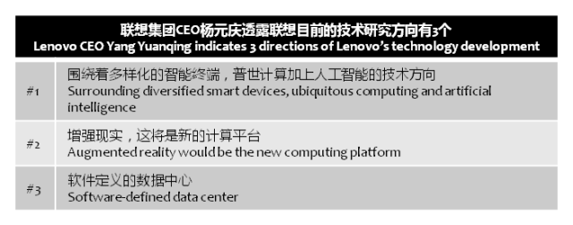 lenovo-3-technology-directions