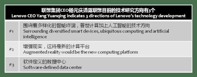 lenovo-3-technology-directions