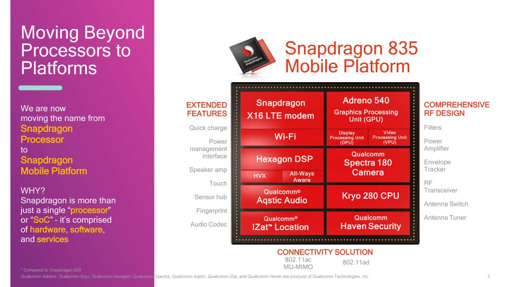 qualcomm-snapdragon-platform