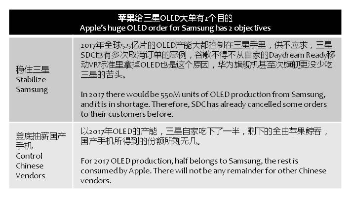 cnbeta-apple-oled-samsung-2-objectives