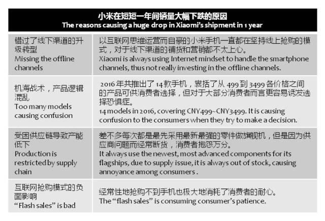 cnbeta-xiaomi-is-dropping-reason
