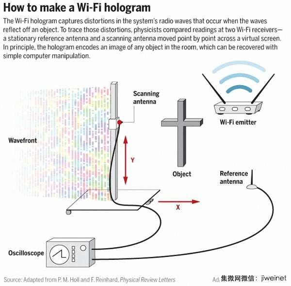 tmmunich-wi-fi-hologram