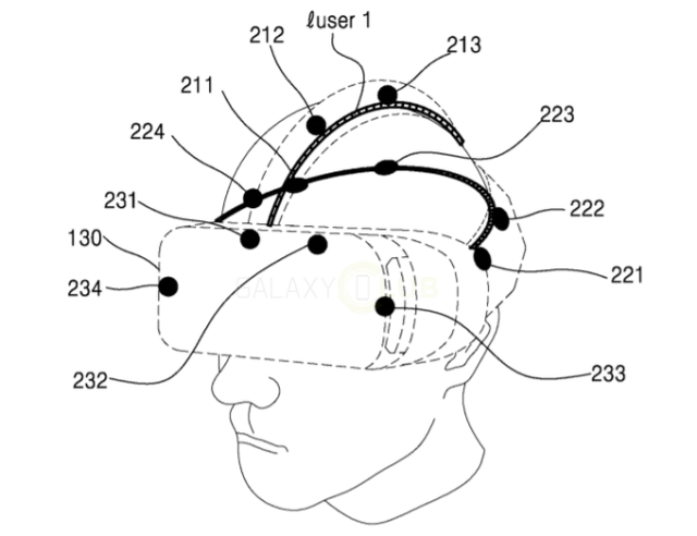 samsung-patent-vr-head-recognition