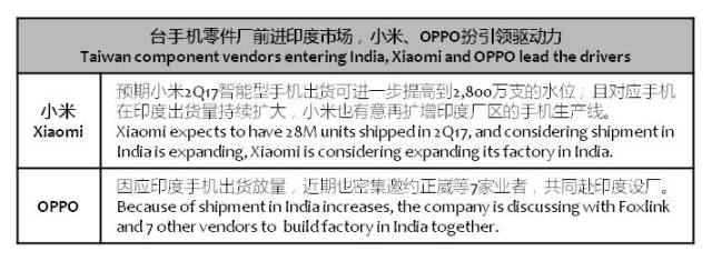 sigmaintell-oppo-xiaomi-india-factory