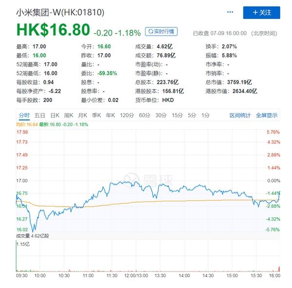 Tsmc Stock Price | Pics | Download |