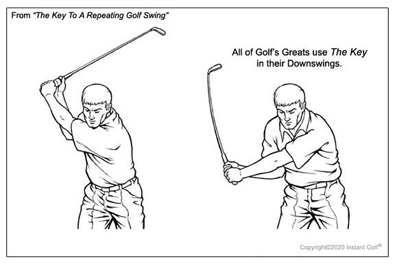 Power Golf Address and Golf Swing Setup Position