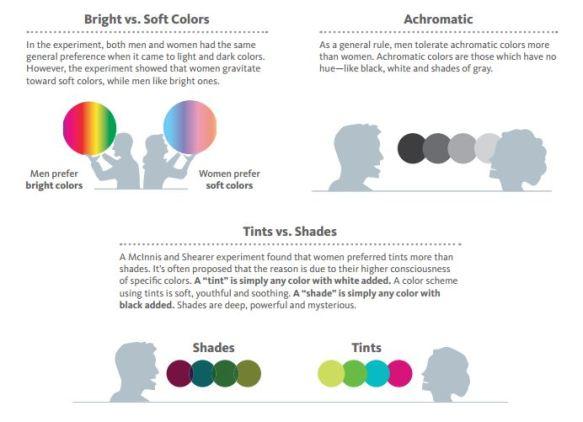 Colore in Advertising.JPG