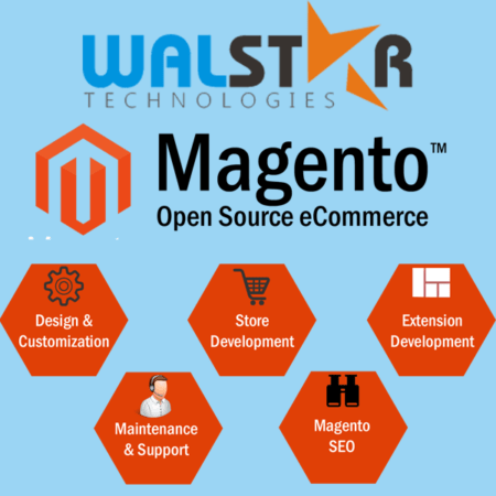 Top 15 Advantages Of  Magento Using As An Ecommerce Store Development