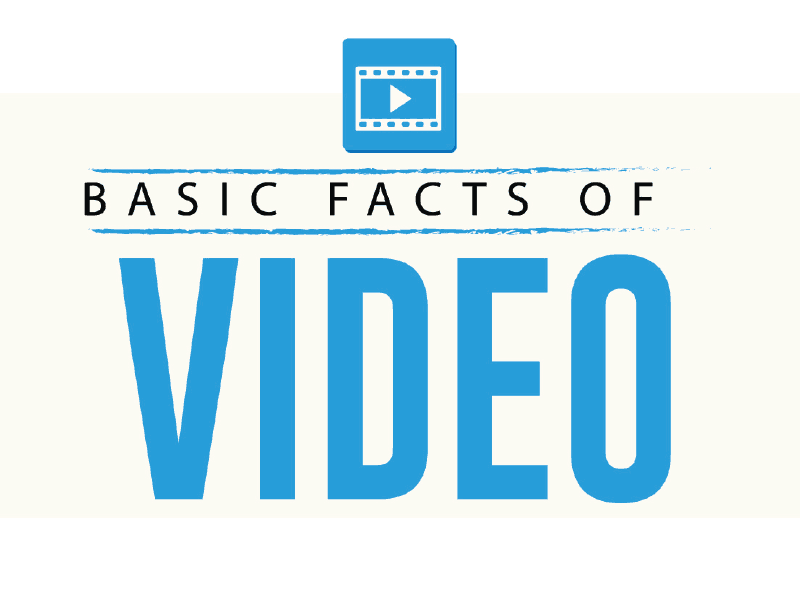 basic facts of video
