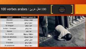 Conjugaison Arabe A L Accompli Verbes Arabes Au Passe Institut Anwar