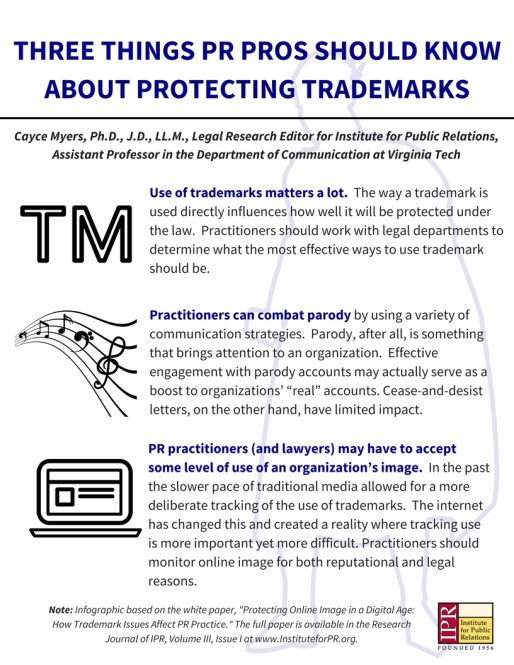 Protecting Online Image in a Digital Age_ How Trademark Issues Affect PR Practice