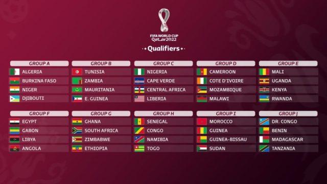 groupe-fifa-coupe du monde jmg madagascar