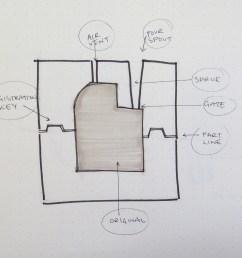 diagram of a basic 2 part pour mold [ 2688 x 2316 Pixel ]
