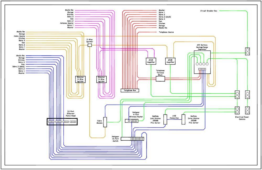 medium resolution of avs forum ethernet jack wiring