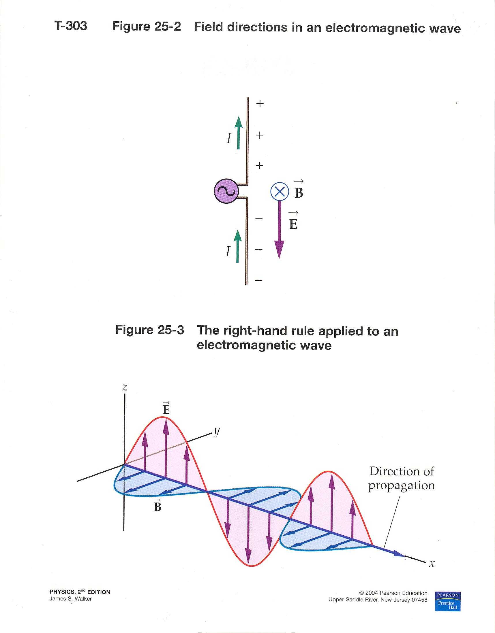 hight resolution of the spectrum a wave vector diagram