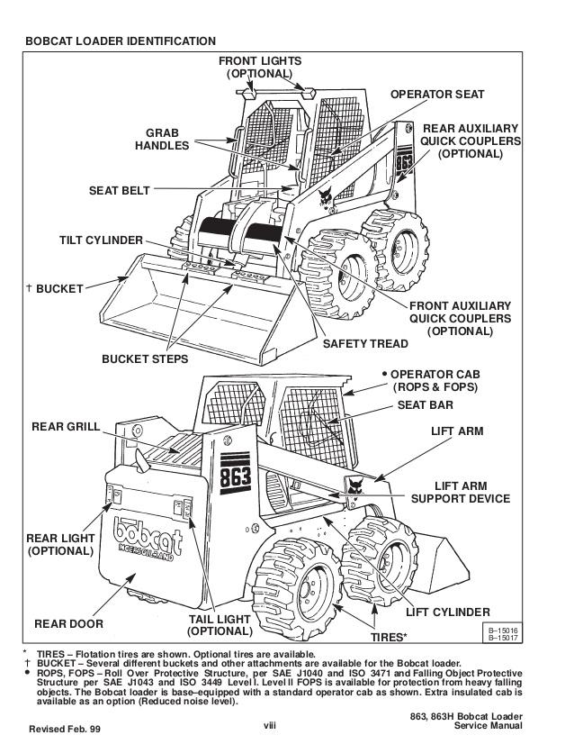 Bobcat 863 514625001 + pdf Factory Service & WorkshopShop