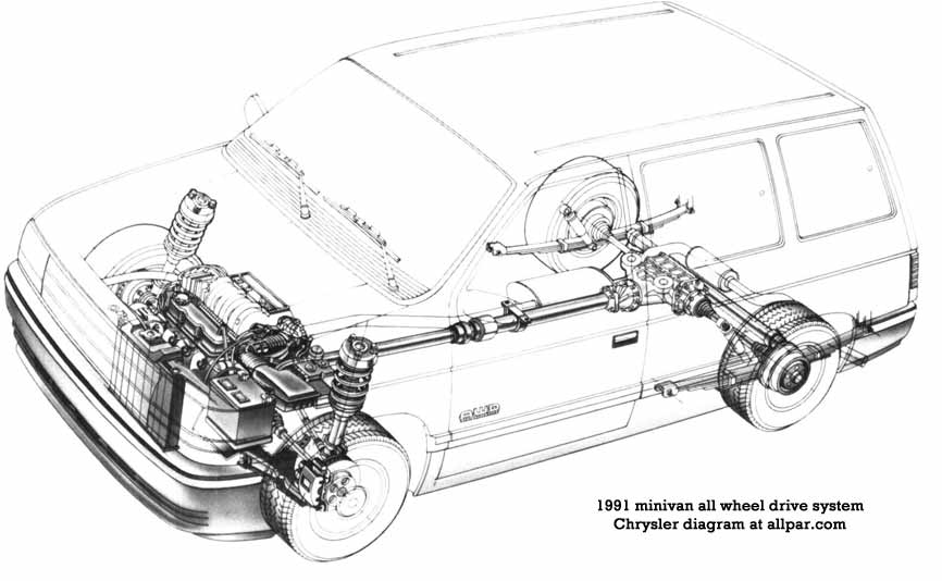 Download Chrysler AS Town & Country, Caravan and Voyager
