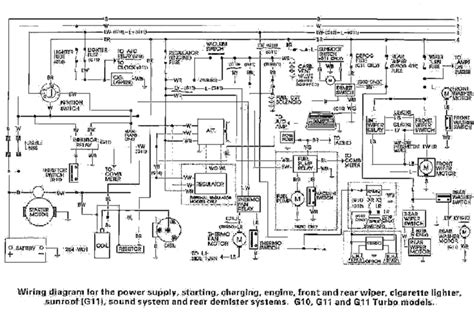 Download Daihatsu Charade 1983-1993 Service Repair