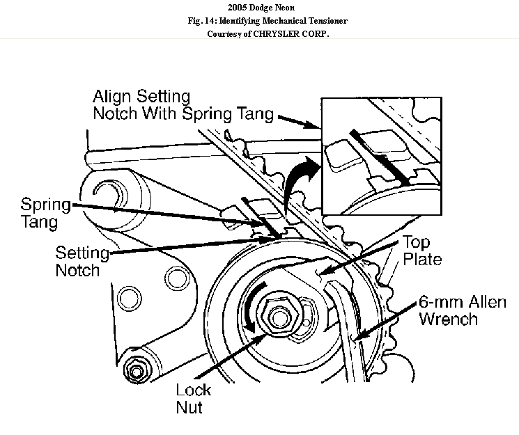 Download 1999 Dodge Neon Factory Service Manual Download