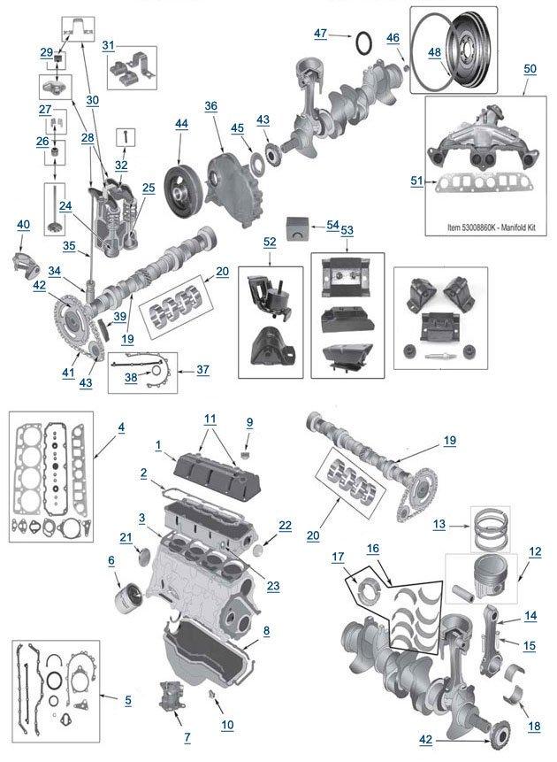Download JEEP CHEROKEE XJ 2.5L 4.0L Service Repair Manual