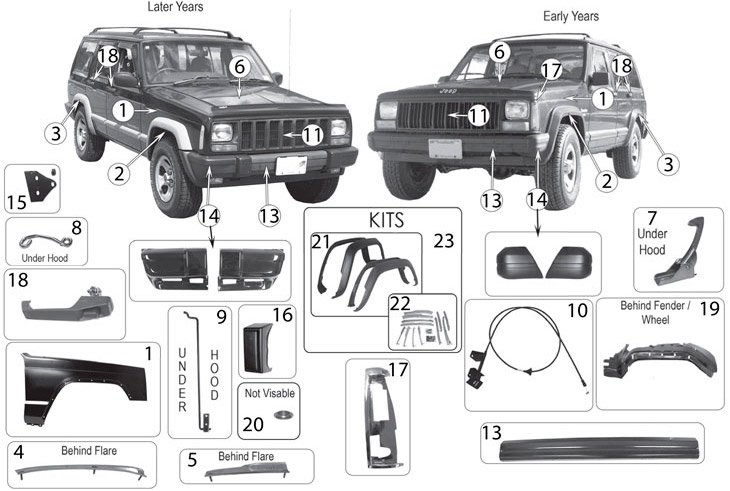 Download Jeep Cherokee XJ 2001 Workshop Service Manual for