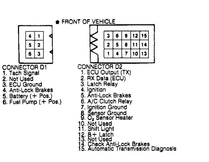 Download Jeep Cherokee XJ 1999 Service Repair Manual