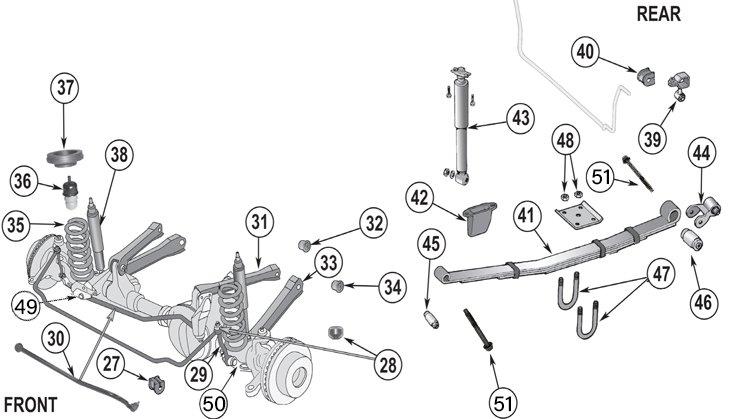 Jeep Cherokee XJ 1994 Factory Service Repair Manual