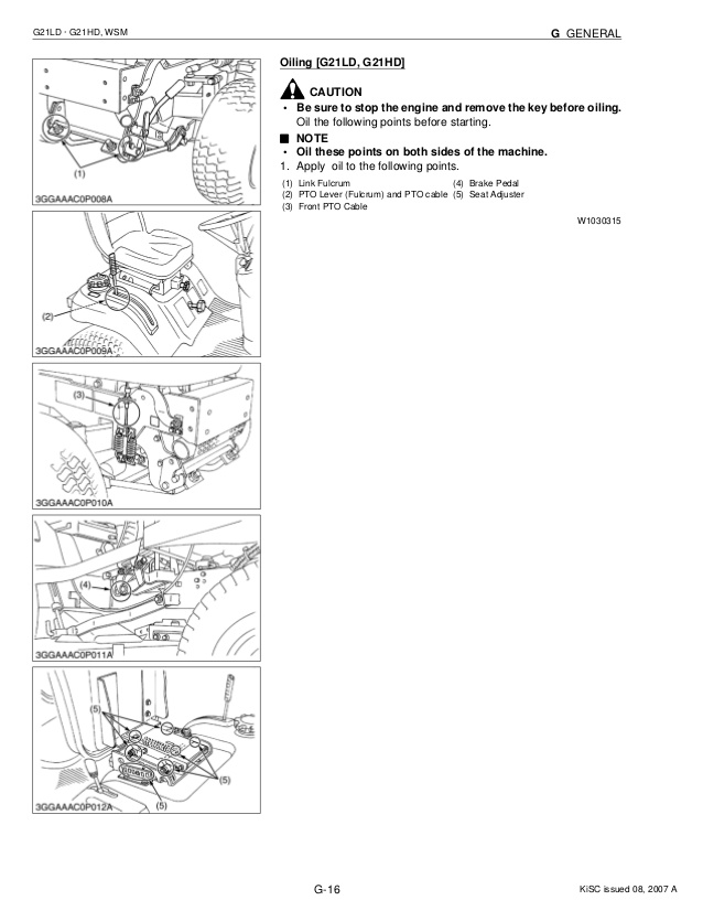 Kubota Tractor Mower G21LD G21HD Workshop Manual Download
