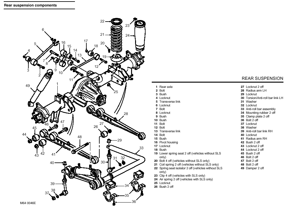 Download Land Rover Discovery 2 2003 Factory Service