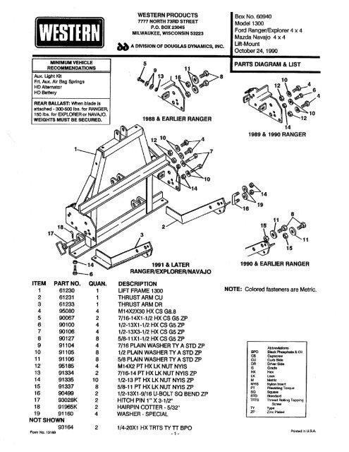 Download 1995 MAZDA NAVAJO All Models Service and Repair