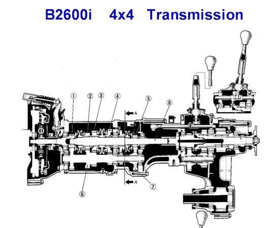 Download Mazda B2200 B2600 1985-1993 Workshop Service
