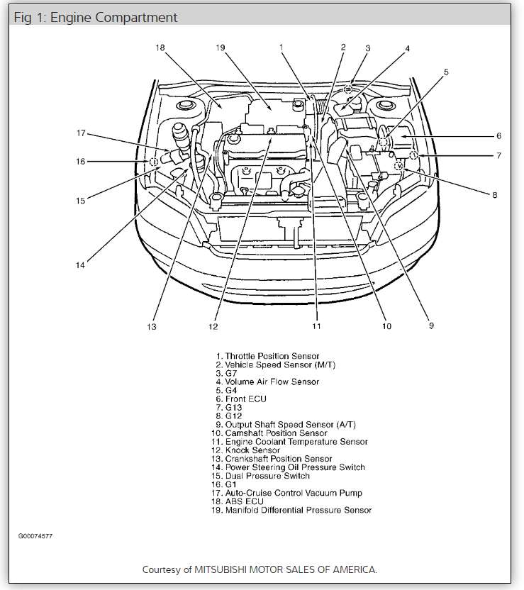 Download Mitsubishi Colt Lancer 1992-1993 pdf Factory