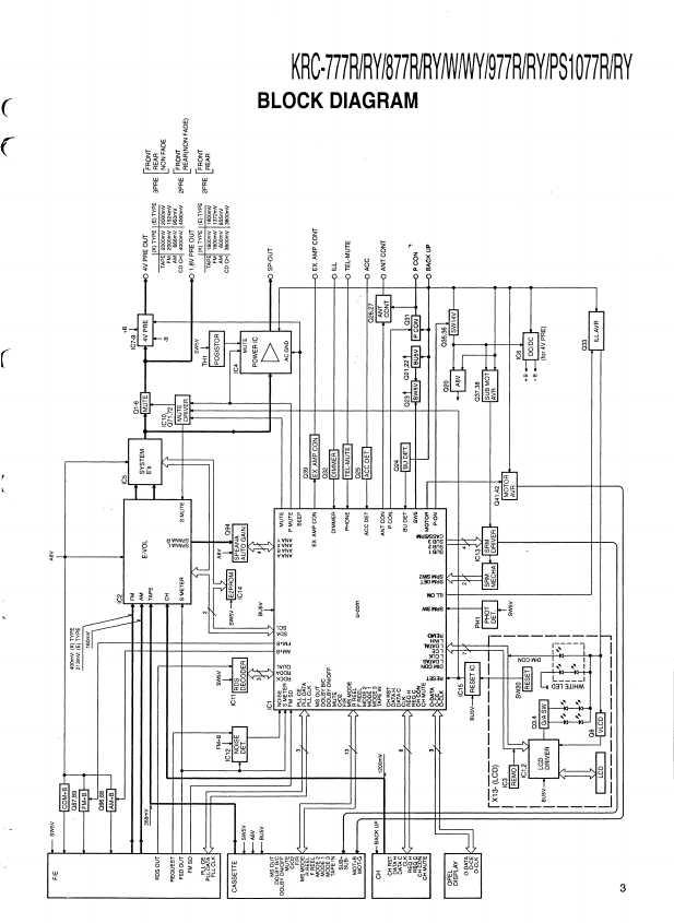 Kenwood Krc-777r Service Manual