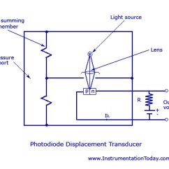 What Is Lvdt Explain It With Neat Diagram Dimarzio Ultra Jazz Wiring Diagrams Linear Displacement Transducer Working Types Circuit Photo Diode