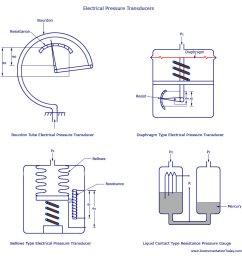 hydraulic pressure transducer schematic [ 900 x 906 Pixel ]