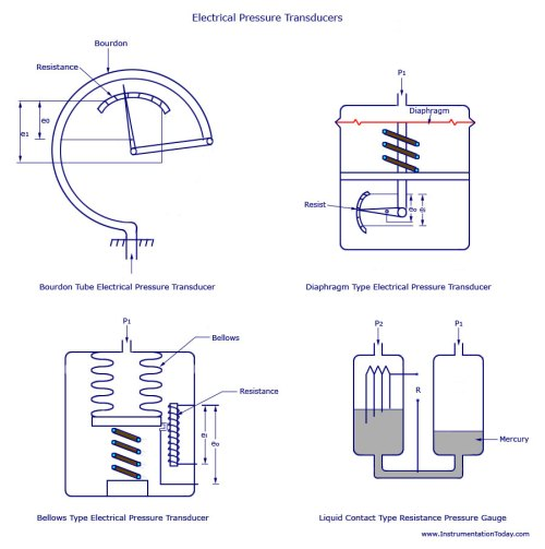 small resolution of differential manometer diagram