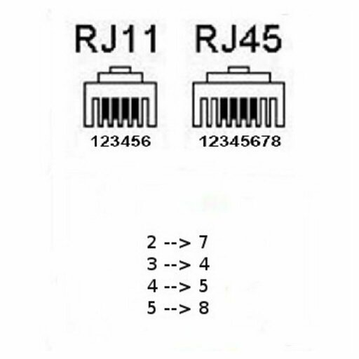 RJ11 to RJ45 : How does it work ? #rj11rj45